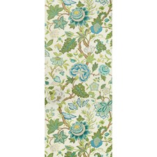 Spring/Aqua Botanical Wallcovering by Brunschwig & Fils