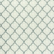 Aqua Small Scales Wallcovering by Baker Lifestyle Wallpaper